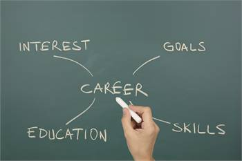 Career Exploration & Assessments